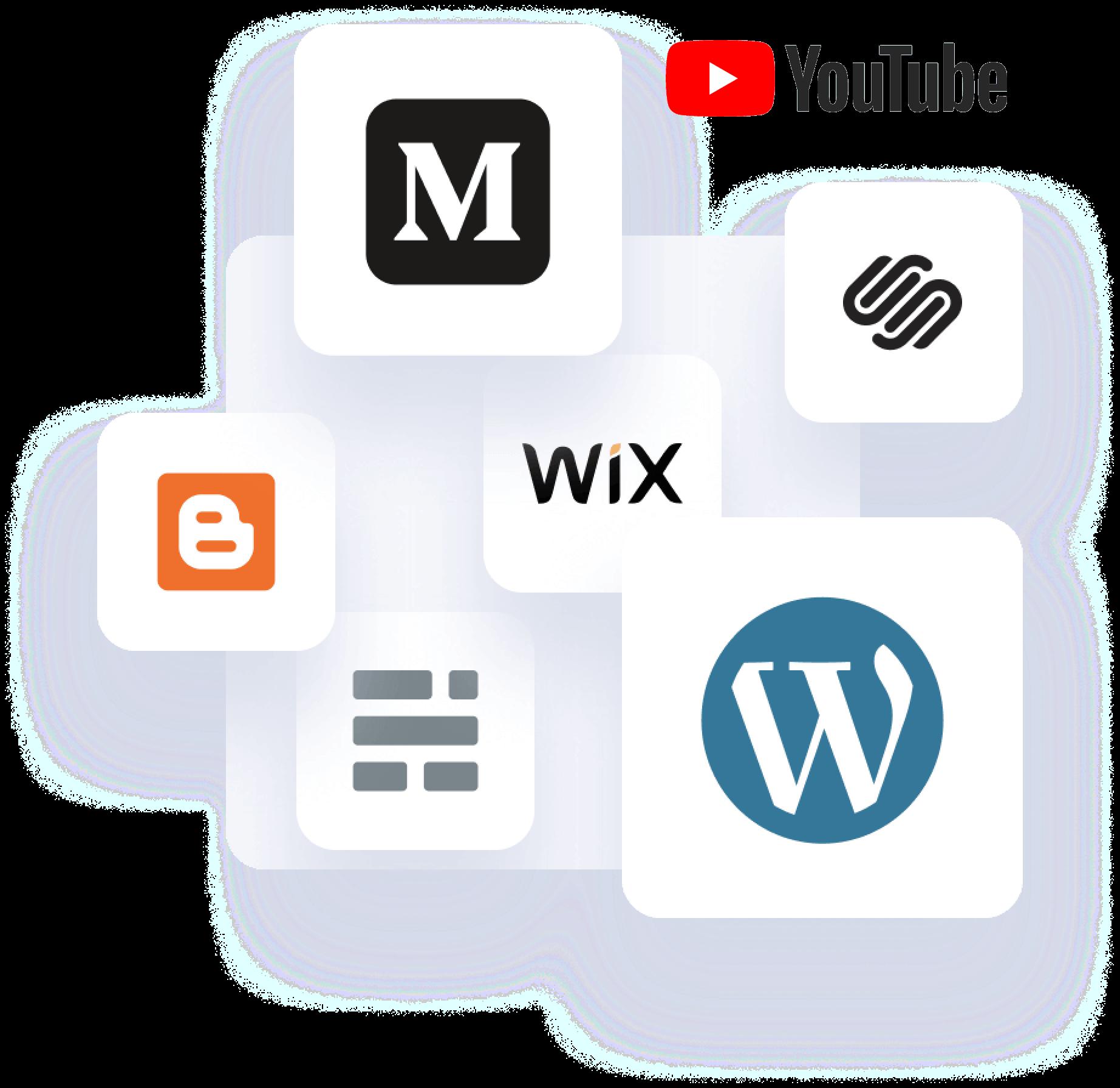 Supported Blogging Platforms